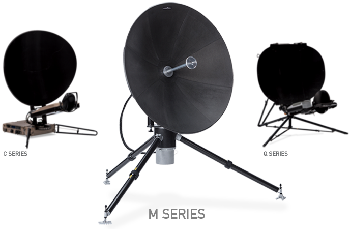 The Industry's Lightest Wideband Ka Carry-On-Compliant 90cm Antenna